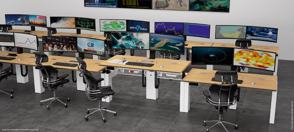 Ergonomic workstation with curve screens