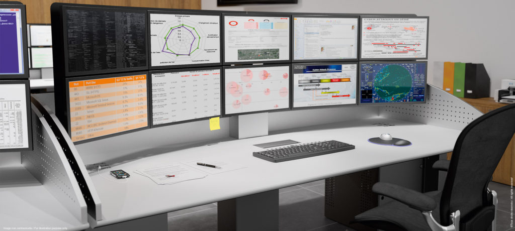 Ergonomic and multiscreen workstation for control room