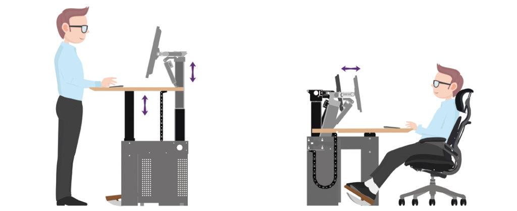 CRAIE DESIGN - I_Kube et ergonomie pour lutter contre les TMS